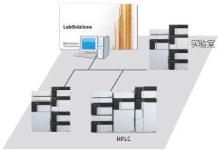 软件操作系列 LC LabSolutions软件操作课程